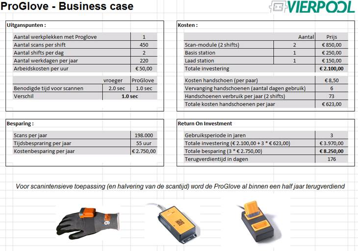 Proglove 2 business case